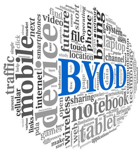 Blog-BYOD020614
